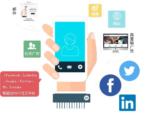 社交平台整合营销方案